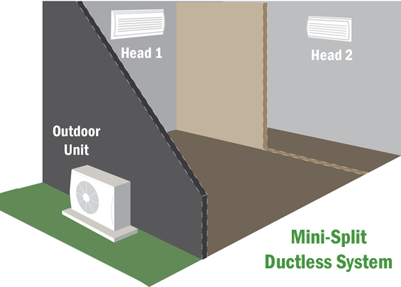 ASHP mini-split ductless diagram